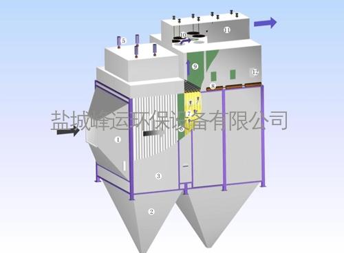 浙江电袋复合雷竞技手机版
